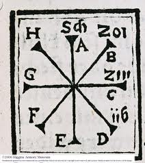 Joachim Meyer's diagram